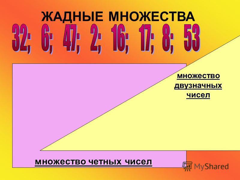 ЖАДНЫЕ МНОЖЕСТВА множество четных чисел множество двузначных чисел