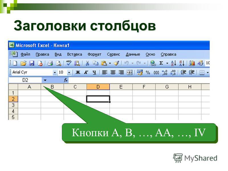 Заголовки столбцов Кнопки A, B, …, AA, …, IV