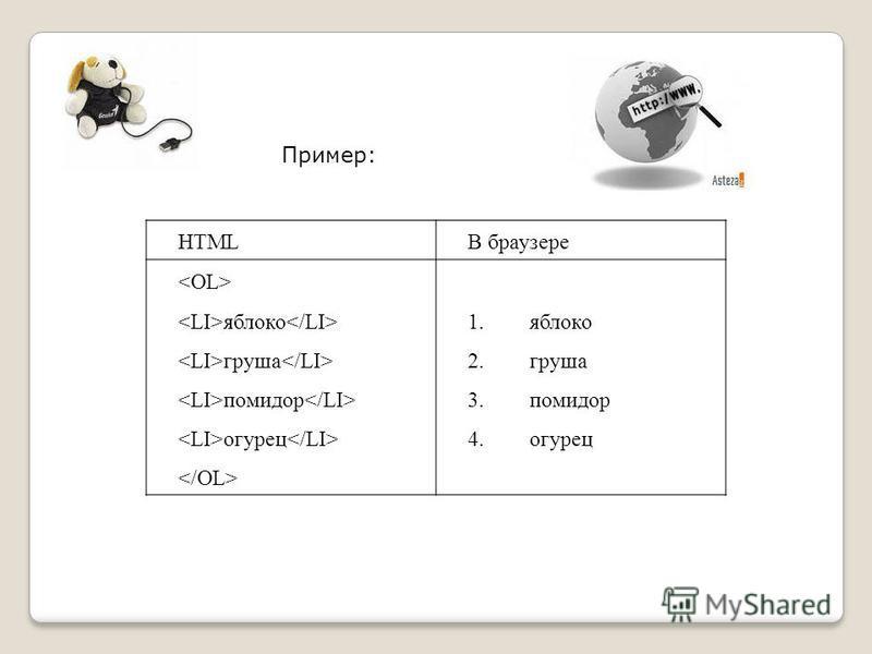 HTMLВ браузере яблоко груша помидор огурец 1. яблоко 2. груша 3. помидор 4. огурец Пример:
