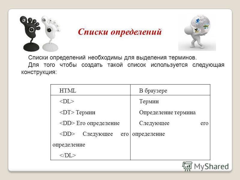 Списки определений HTMLВ браузере Термин Его определение Следующее его определение Термин Определение термина Следующее его определение Списки определений необходимы для выделения терминов. Для того чтобы создать такой список используется следующая к