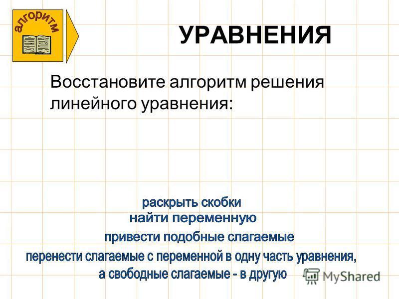 УРАВНЕНИЯ Восстановите алгоритм решения линейного уравнения:
