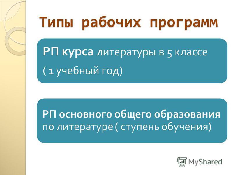 Типы рабочих программ РП курса литературы в 5 классе ( 1 учебный год) РП основного общего образования по литературе ( ступень обучения)