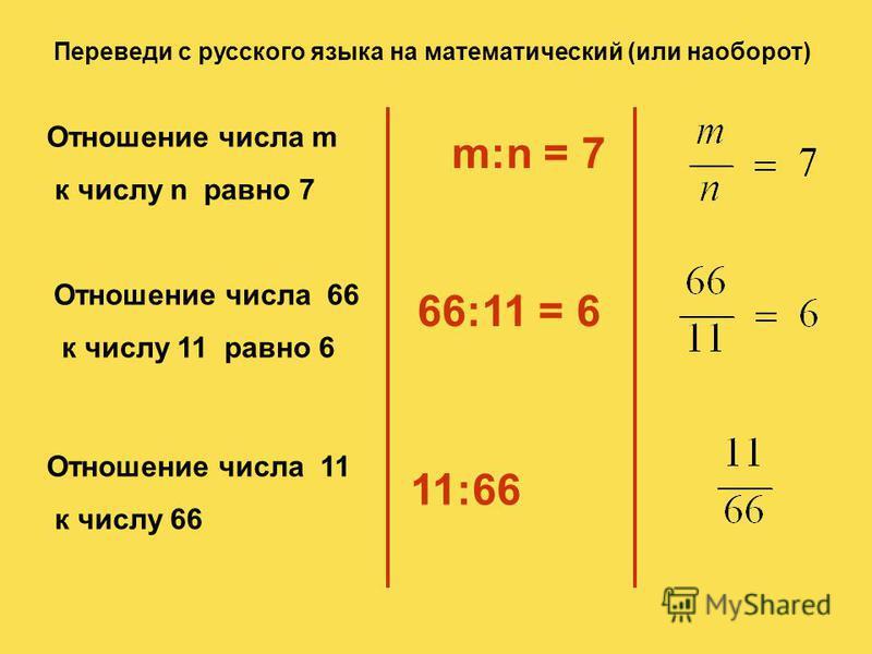 Переведи с русского языка на математический (или наоборот) Отношение числа m к числу n равно 7 m:n = 7 Отношение числа 66 к числу 11 равно 6 66:11 = 6 Отношение числа 11 к числу 66 11:66