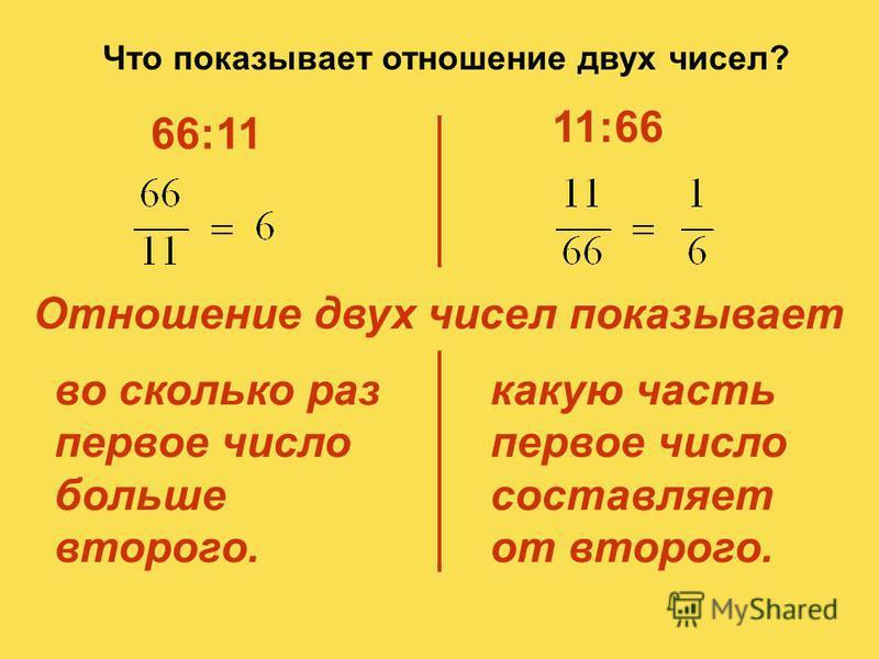 Что показывает отношение двух чисел? 66:11 11:66 Отношение двух чисел показывает во сколько раз первое число больше второго. какую часть первое число составляет от второго.