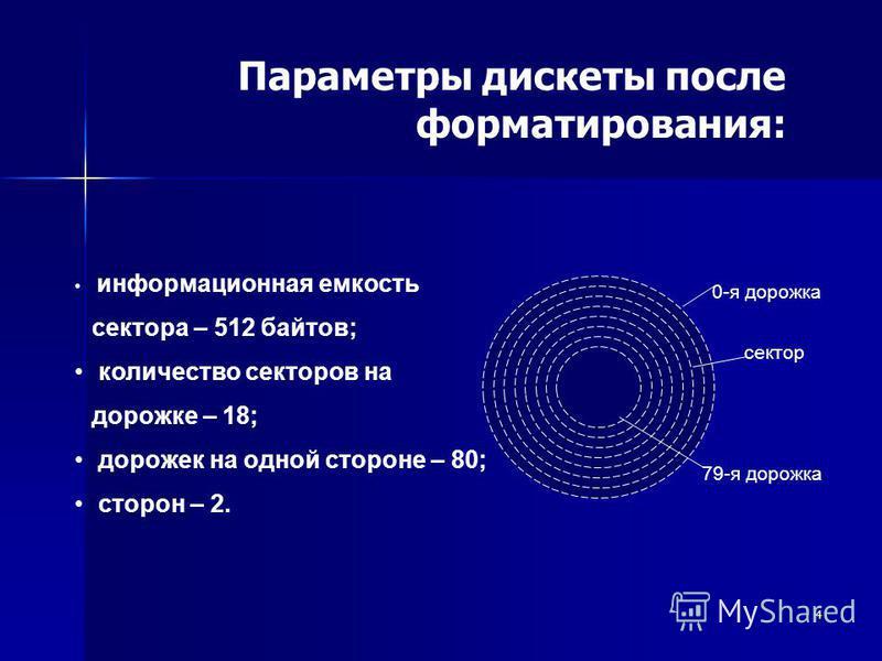 4 Параметры дискеты после форматирования: 0-я дорожка сектор 79-я дорожка информационная емкость сектора – 512 байтов; количество секторов на дорожке – 18; дорожек на одной стороне – 80; сторон – 2.