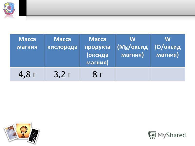 Масса магния Масса кислорода Масса продукта (оксида магния) W (Mg/оксид магния) W (О/оксид магния) 4,8 г 3,2 г 8 г