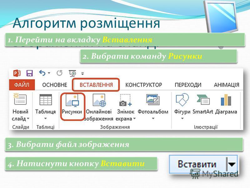 3 Алгоритм розміщення зображення на слайді 1. Перейти на вкладку Вставлення 2. Вибрати команду Рисунки 3. Вибрати файл зображення 4. Натиснути кнопку Вставити