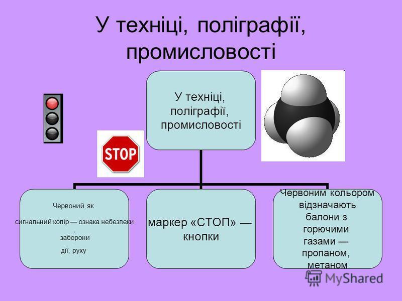У техніці, поліграфії, промисловості У техніці, поліграфії, промисловості Червоний, як сигнальний колір ознака небезпеки, заборони дії, руху маркер «СТОП» кнопки Червоним кольором відзначають балони з горючими газами пропаном, метаном