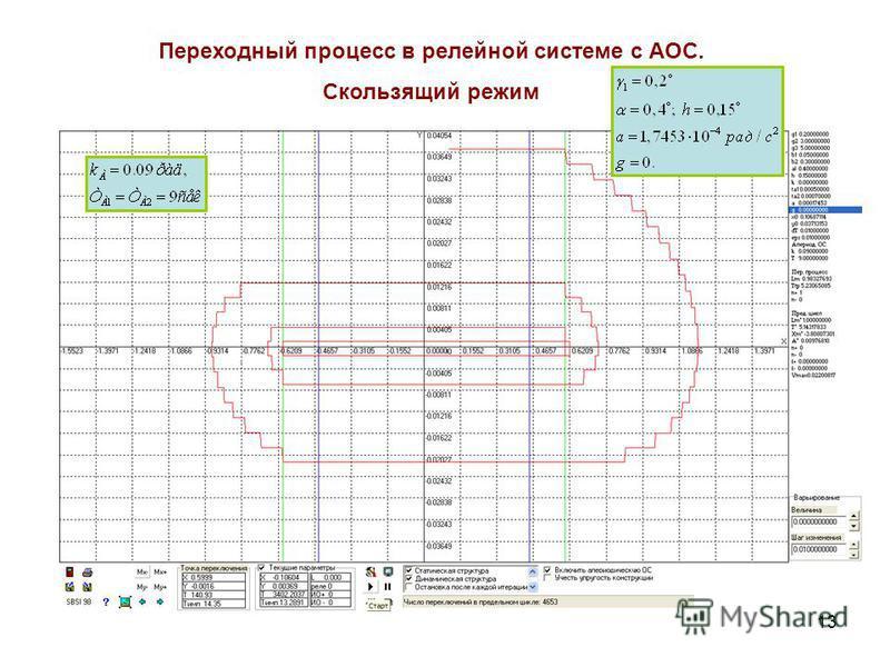 13 Переходный процесс в релейной системе с АОС. Скользящий режим