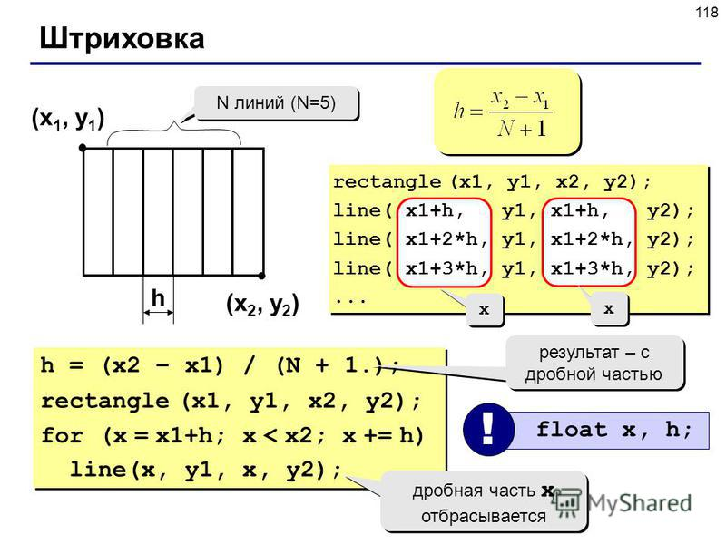 118 Штриховка (x 1, y 1 ) (x 2, y 2 ) N линий (N=5) h rectangle (x1, y1, x2, y2); line( x1+h, y1, x1+h, y2); line( x1+2*h, y1, x1+2*h, y2); line( x1+3*h, y1, x1+3*h, y2);... h = (x2 – x1) / (N + 1.); rectangle (x1, y1, x2, y2); for (x = x1+h; x < x2;