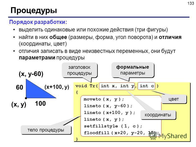 133 Процедуры Порядок разработки: выделить одинаковые или похожие действия (три фигуры) найти в них общее (размеры, форма, угол поворота) и отличия (координаты, цвет) отличия записать в виде неизвестных переменных, они будут параметрами процедуры (x,