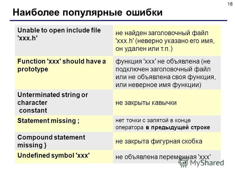 16 Наиболее популярные ошибки Unable to open include file 'xxx.h' не найден заголовочный файл 'xxx.h' (неверно указано его имя, он удален или т.п.) Function 'xxx' should have a prototype функция 'xxx' не объявлена (не подключен заголовочный файл или