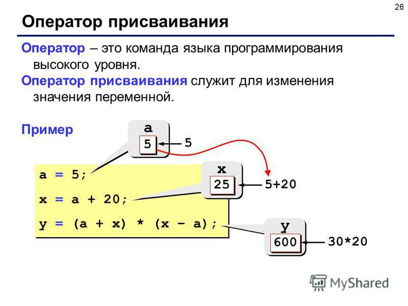 26 Оператор присваивания Оператор – это команда языка программирования высокого уровня. Оператор присваивания служит для изменения значения переменной. Пример a = 5; x = a + 20; y = (a + x) * (x – a); a = 5; x = a + 20; y = (a + x) * (x – a); ? ? a 5
