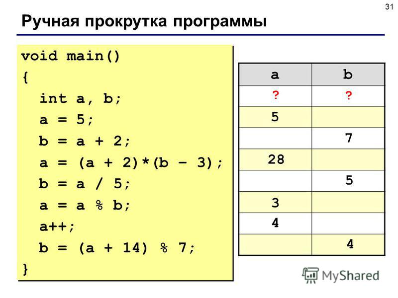 31 Ручная прокрутка программы void main() { int a, b; a = 5; b = a + 2; a = (a + 2)*(b – 3); b = a / 5; a = a % b; a++; b = (a + 14) % 7; } void main() { int a, b; a = 5; b = a + 2; a = (a + 2)*(b – 3); b = a / 5; a = a % b; a++; b = (a + 14) % 7; }