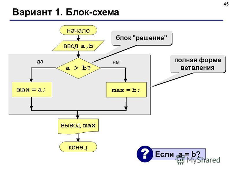 45 Вариант 1. Блок-схема начало max = a; ввод a,b вывод max a > b? max = b; конец да нет полная форма ветвления блок решение Если a = b? ?