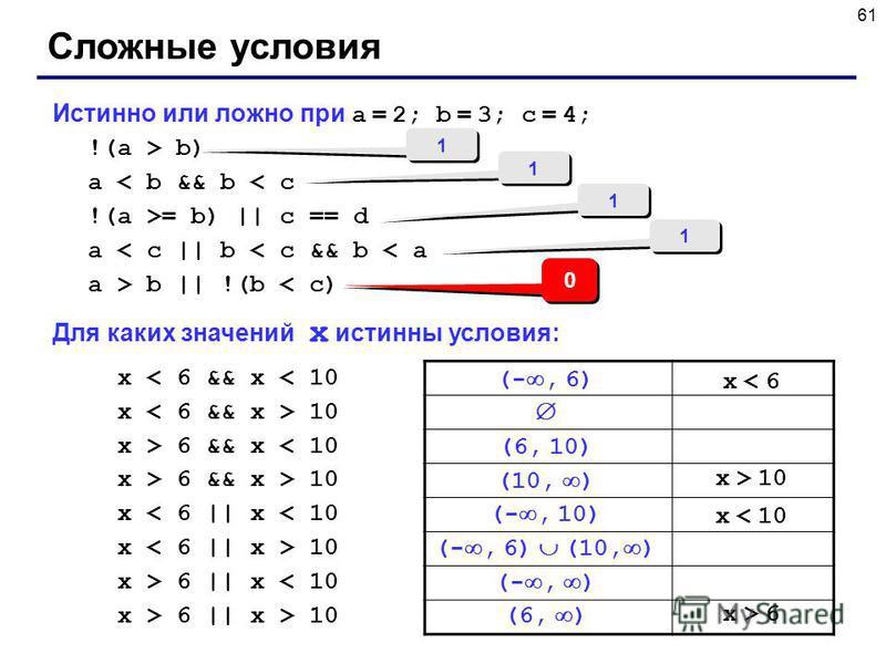 61 Истинно или ложно при a = 2; b = 3; c = 4; !(a > b) a < b && b < c !(a >= b) || c == d a < c || b < c && b < a a > b || !(b < c) Для каких значений x истинны условия: x < 6 && x < 10 x 10 x > 6 && x < 10 x > 6 && x > 10 x < 6 || x < 10 x 10 x > 6