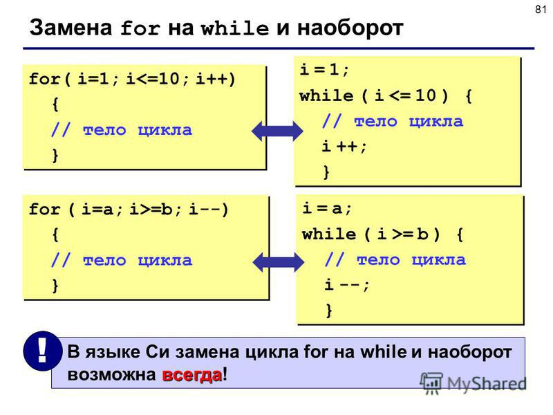 81 Замена for на while и наоборот for( i=1; i<=10; i++) { // тело цикла } for( i=1; i<=10; i++) { // тело цикла } i = 1; while ( i <= 10 ) { // тело цикла i ++; } i = 1; while ( i <= 10 ) { // тело цикла i ++; } for ( i=a; i>=b; i--) { // тело цикла