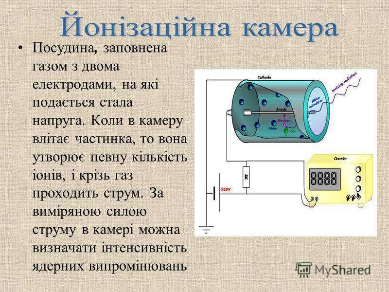 Посудина, заповнена газом з двома електродами, на які подається стала напруга. Коли в камеру влітає частинка, то вона утворює певну кількість іонів, і крізь газ проходить струм. За виміряною силою струму в камері можна визначати інтенсивність ядерних