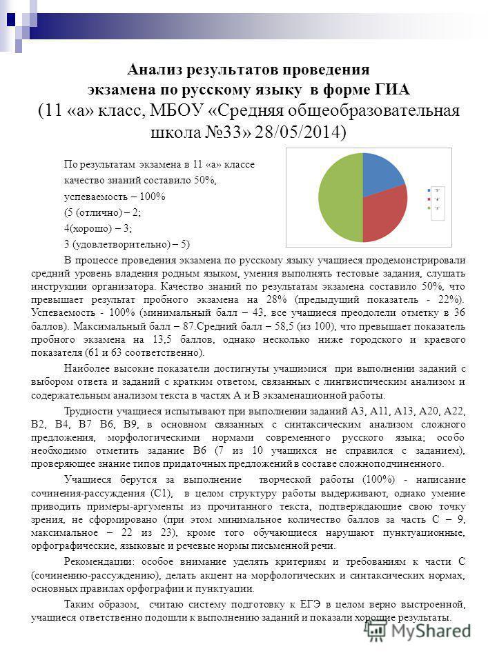 Анализ результатов проведения экзамена по русскому языку в форме ГИА (11 «а» класс, МБОУ «Средняя общеобразовательная школа 33» 28/05/2014) По результатам экзамена в 11 «а» классе качество знаний составило 50%, успеваемость – 100% (5 (отлично) – 2; 4