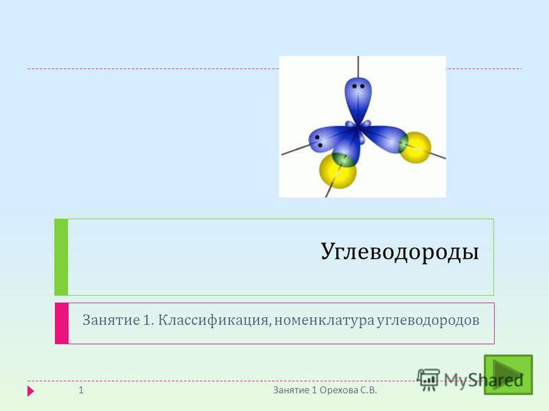 Углеводороды Занятие 1. Классификация, номенклатура углеводородов 1 Занятие 1 Орехова С. В.