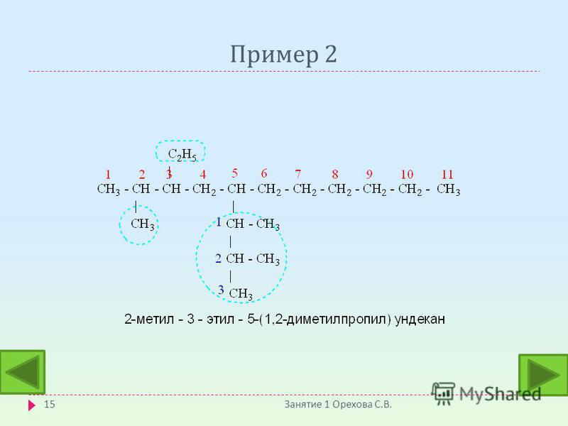 Пример 2 Занятие 1 Орехова С. В. 15