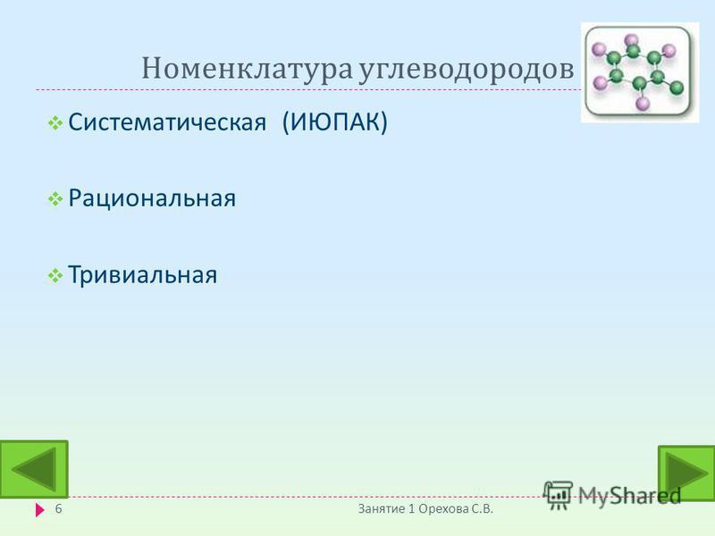 Номенклатура углеводородов Систематическая ( ИЮПАК ) Рациональная Тривиальная 6 Занятие 1 Орехова С. В.