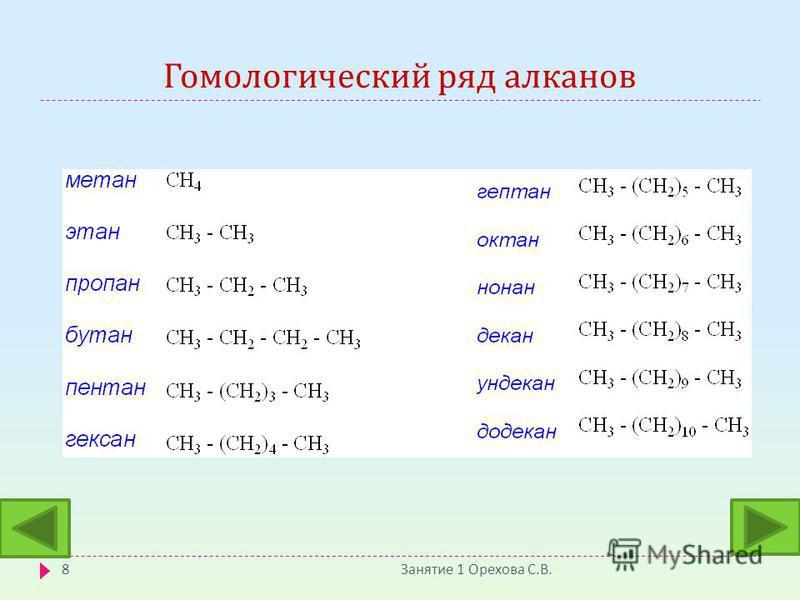 Гомологический ряд алканов Занятие 1 Орехова С. В. 8