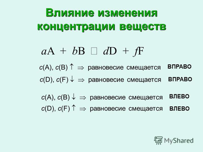 Влияние изменения концентрации веществ aA + bB dD + fF c(A), c(B) равновесие смещается c(D), c(F) равновесие смещается c(A), c(B) равновесие смещается c(D), c(F) равновесие смещается ВПРАВО ВЛЕВО ВПРАВО ВЛЕВО
