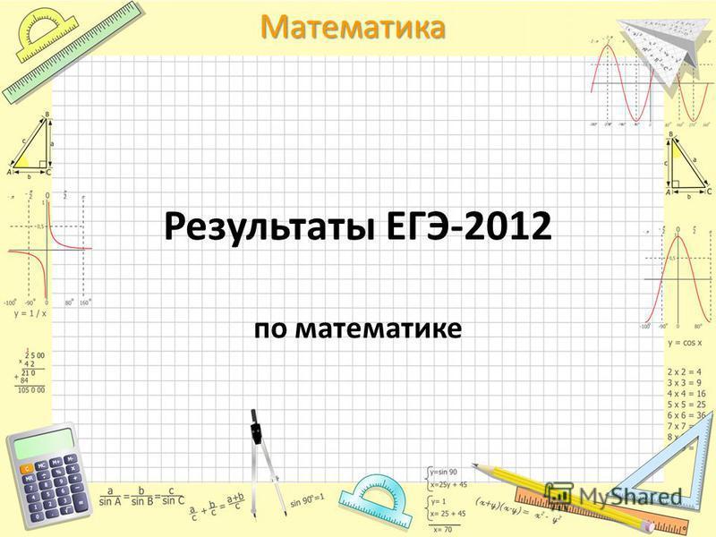 Математика Результаты ЕГЭ-2012 по математике