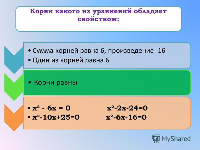 Корни какого из уравнений обладает свойством: Сумма корней равна 6, произведение -16 Один из корней равна 6 Корни равны х² - 6 х = 0 х²-2 х-24=0 х²-10 х+25=0 х²-6 х-16=0