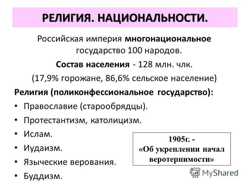 РЕЛИГИЯ. НАЦИОНАЛЬНОСТИ. Российская империя многонациональное государство 100 народов. Состав населения - 128 млн. члк. (17,9% горожане, 86,6% сельское население) Религия (поликонфессиональное государство): Православие (старообрядцы). Протестантизм,