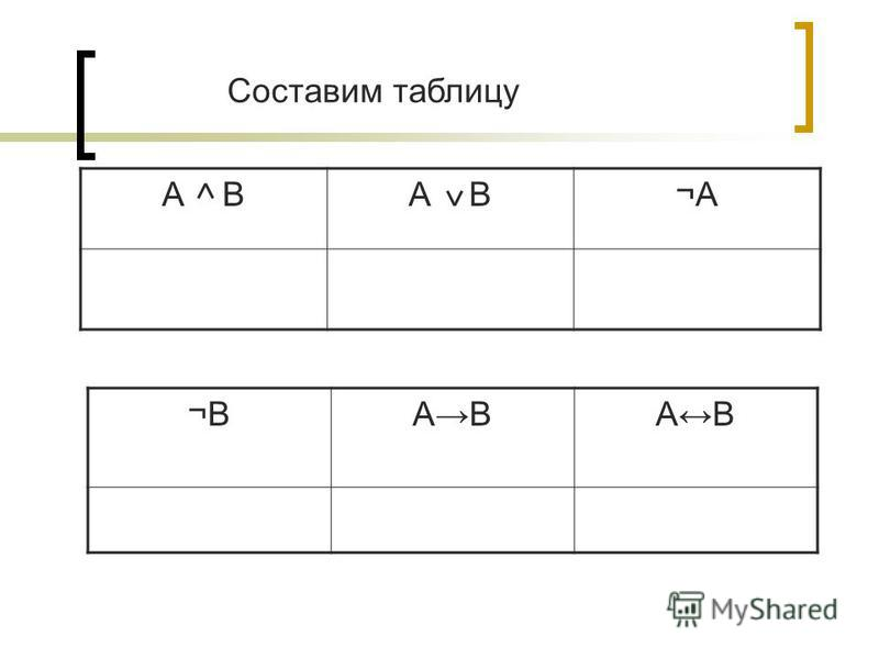 А В ¬А¬А ¬В¬В Составим таблицу