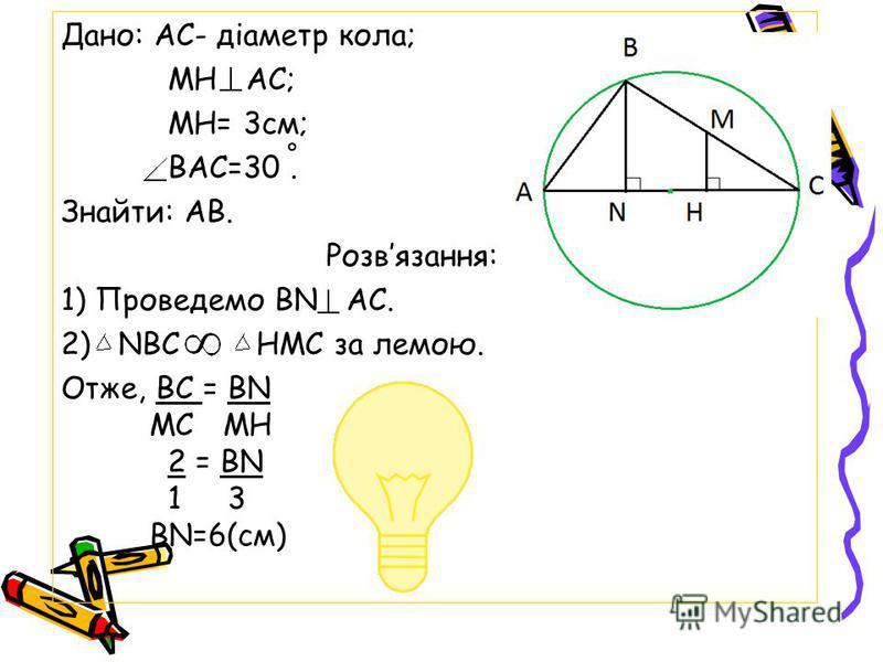 Дано: АС- діаметр кола; МH AC; МН= 3см; ВАС=30. Знайти: АВ. Розвязання: 1) Проведемо BN AC. 2) NBC HMC за лемою. Отже, BC = BN MC MH 2 = BN 1 3 BN=6(см)