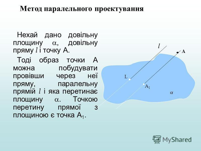 Нехай дано довільну площину, довільну пряму l і точку А. Тоді образ точки А можна побудувати провівши через неї пряму, паралельну прямій l і яка перетинає площину. Точкою перетину прямої з площиною є точка А 1. А1А1 А l L Метод паралельного проектува