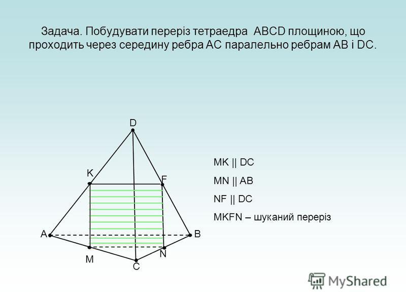 Задача. Побудувати переріз тетраедра ABCD площиною, що проходить через середину ребра АС паралельно ребрам AB і DC. MK || DC MN || AB NF || DC MKFN – шуканий переріз D B N C A M K F