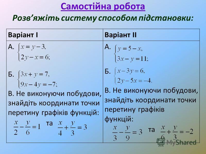 Самостійна робота Розвяжіть систему способом підстановки: Варіант ІВаріант ІІ А. Б. В. Не виконуючи побудови, знайдіть координати точки перетину графіків функцій: та А. Б. В. Не виконуючи побудови, знайдіть координати точки перетину графіків функцій: