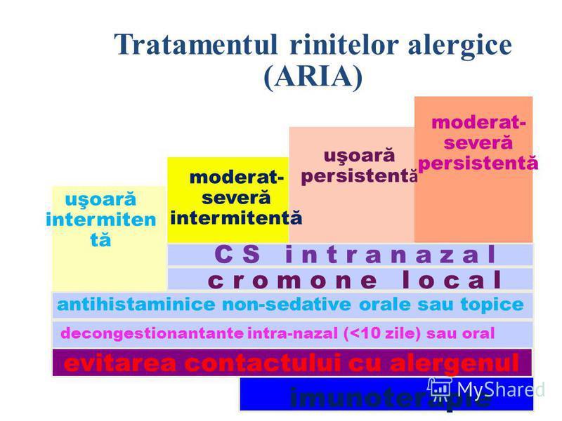 Diagnosticul diferenţial Diagnosticul diferenţial al RAS se va face cu toate rinitele şi, îndeosebi, cu cele alergice.