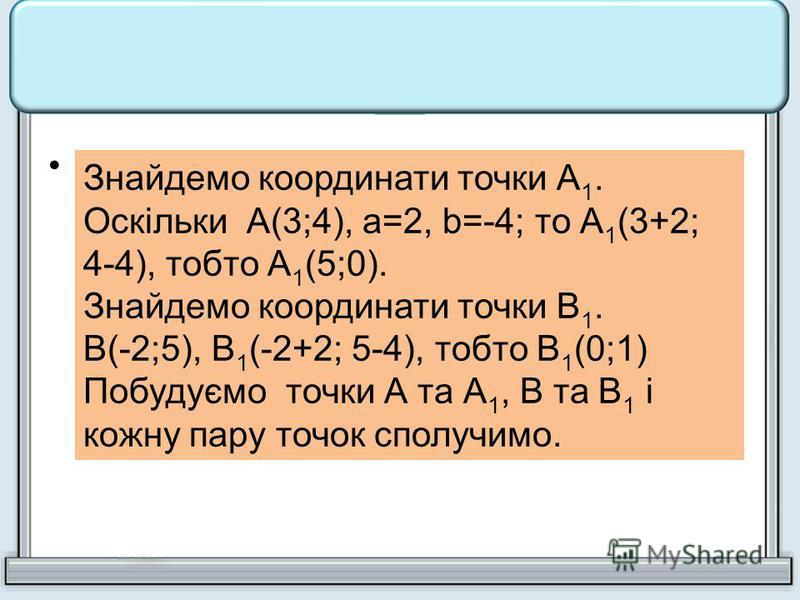 Паралельне перенесення задається формулами х 1 = х + 2, у 1 = у - 4. Знайти точки А 1 і В 1, у які при цьому паралельному перенесенні перейдуть точки А(3;4), В(-2;5). Побудуйте точки А та А 1, В та В 1 ; кожну пару точок сполучіть відрізком. Знайдемо