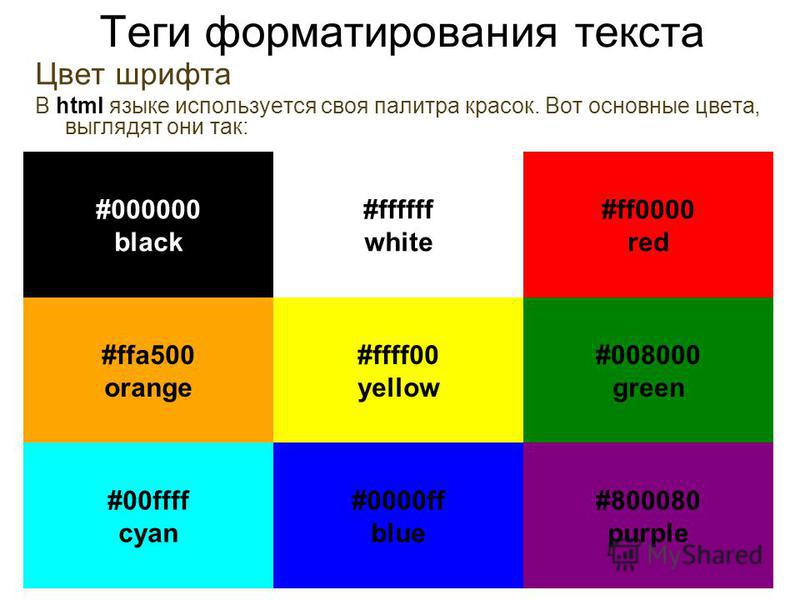 Теги форматирования текста Цвет шрифта В html языке используется своя палитра красок. Вот основные цвета, выглядят они так: #000000 black #ffffff white #ff0000 red #ffa500 orange #ffff00 yellow #008000 green #00ffff cyan #0000ff blue #800080 purple