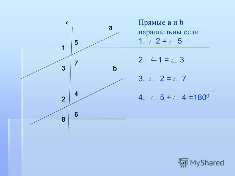 Прямые a и b параллельны если: 1. 2 = 5 2. 1 = 3 3. 2 = 7 4. 5 + 4 =180 0 5 3 7 1 2 4 8 6 с a b