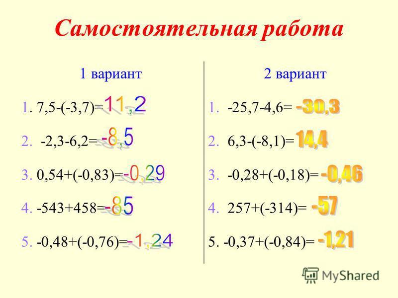 Самостоятельная работа 1 вариант 2 вариант 1. 7,5-(-3,7)=1. -25,7-4,6= 2. -2,3-6,2=2. 6,3-(-8,1)= 3. 0,54+(-0,83)=3. -0,28+(-0,18)= 4. -543+458=4. 257+(-314)= 5. -0,48+(-0,76)=5. -0,37+(-0,84)=