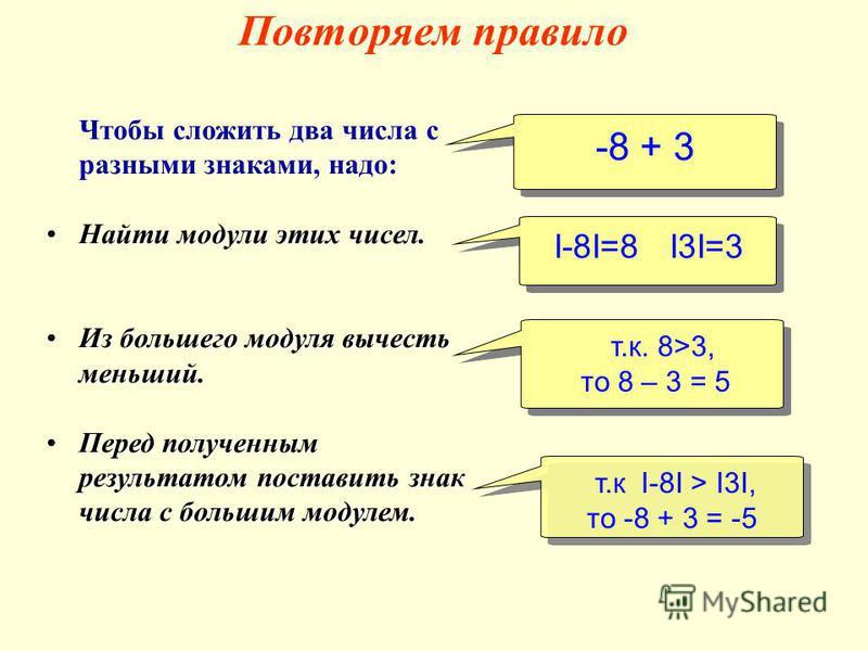 Чтобы сложить два числа с разными знаками, надо: Найти модули этих чисел.Найти модули этих чисел. Из большего модуля вычесть меньший.Из большего модуля вычесть меньший. Перед полученным результатом поставить знак числа с большим модулем.Перед получен