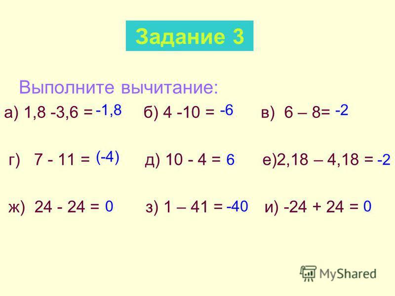Выполните вычитание: а) 1,8 -3,6 = б) 4 -10 = в) 6 – 8= г) 7 - 11 = д) 10 - 4 = е)2,18 – 4,18 = ж) 24 - 24 = з) 1 – 41 = и) -24 + 24 = Задание 3 -1,8-6-2 (-4) 6-2 0-400