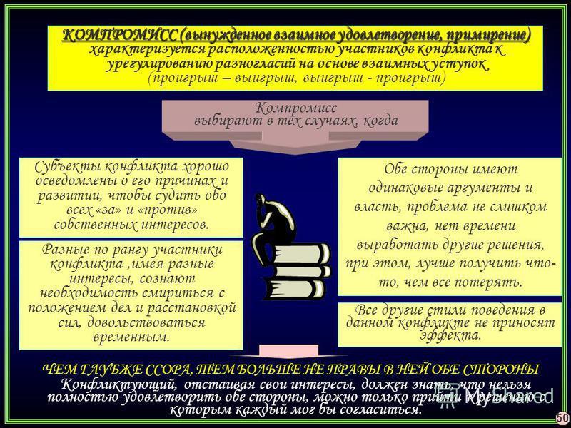 КОМПРОМИСС (вынужденное взаимное удовлетворение, примирение) КОМПРОМИСС (вынужденное взаимное удовлетворение, примирение) характеризуется расположенностью участников конфликта к урегулированию разногласий на основе взаимных уступок (проигрыш – выигры