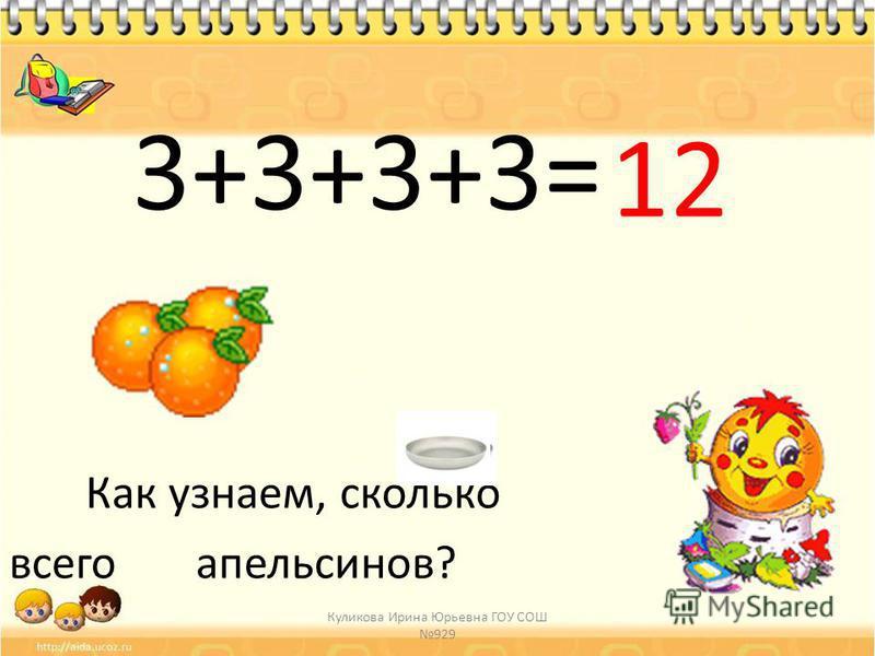 Как узнаем, сколько всего апельсинов? 3+3+3+3= 12 Куликова Ирина Юрьевна ГОУ СОШ 929