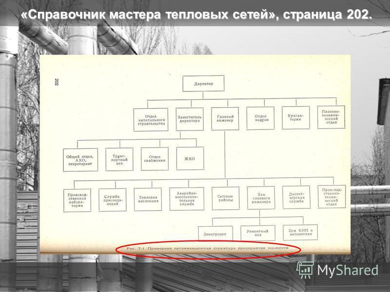 «Справочник мастера тепловых сетей», страница 202.