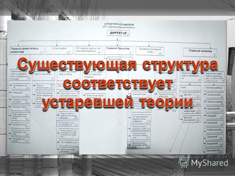 Существующая структура соответствует устаревшей теории Существующая структура соответствует устаревшей теории