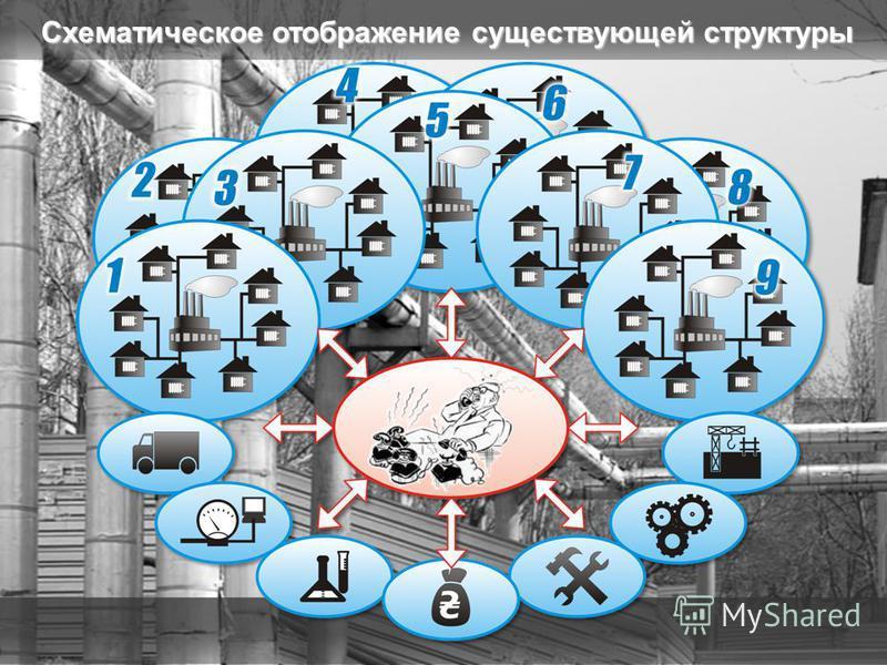Схематическое отображение существующей структуры