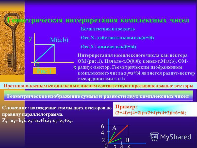 Умножение комплексных чисел Произведением 2 х комплексных чисел a+bi и c+di называется комплексное число (ac-bd)+(ad+bc)I Произведение 2 х сопряженных комплексных чисел: (a+bi) (a-bi)= a 2 -(bi) 2 =a 2 - b 2 i 2 =a 2 +b 2 Произведением двух сопряженн