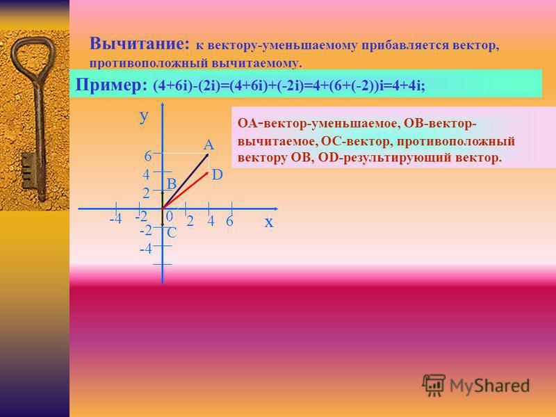 Геометрическая интерпретация комплексных чисел x y 0 Комплексная плоскость Ось Х- действительная ось(a+0i) Ось У- мнимая ось(0+bi) M(a;b) Интерпретация комплексного числа как вектора ОМ (рис.1). Начало-т.О(0;0); конец-т.М(a;b). ОМ- радиус-вектор. Гео